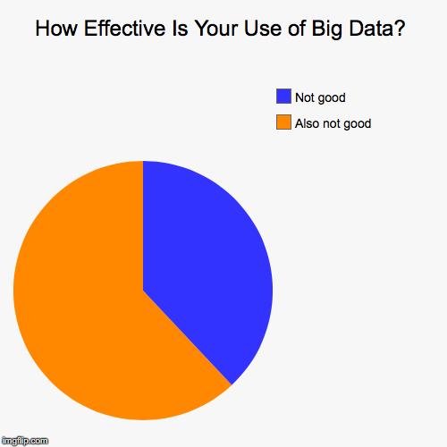 Big-Data-Chart